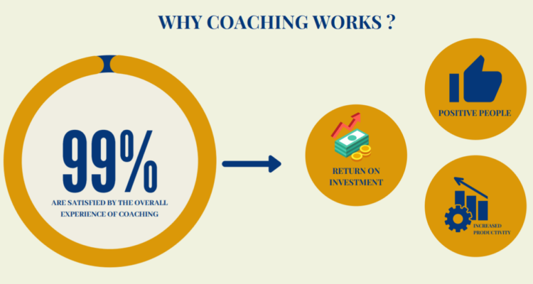 whycoaching-all